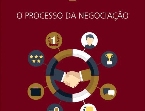 O processo da negociação, caminho do início ao fim